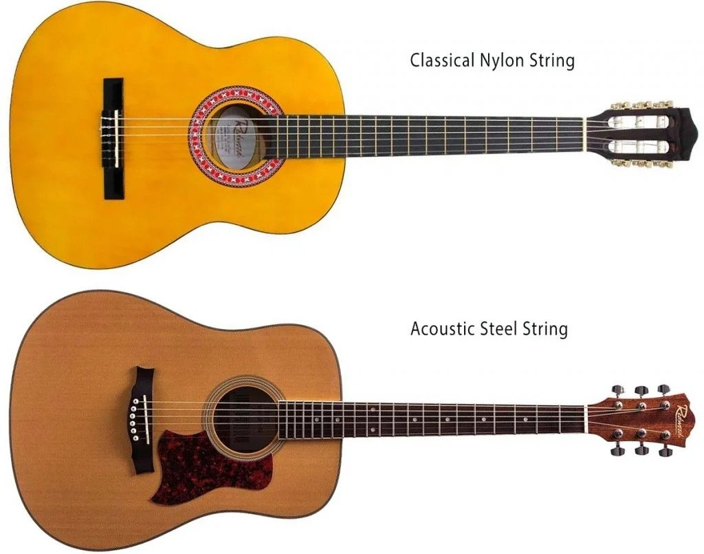 Picture showing the differences between a classical guitar and an acoustic guitar
